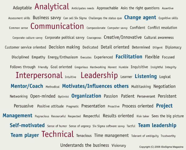 6 characteristics of interpersonal communication essays