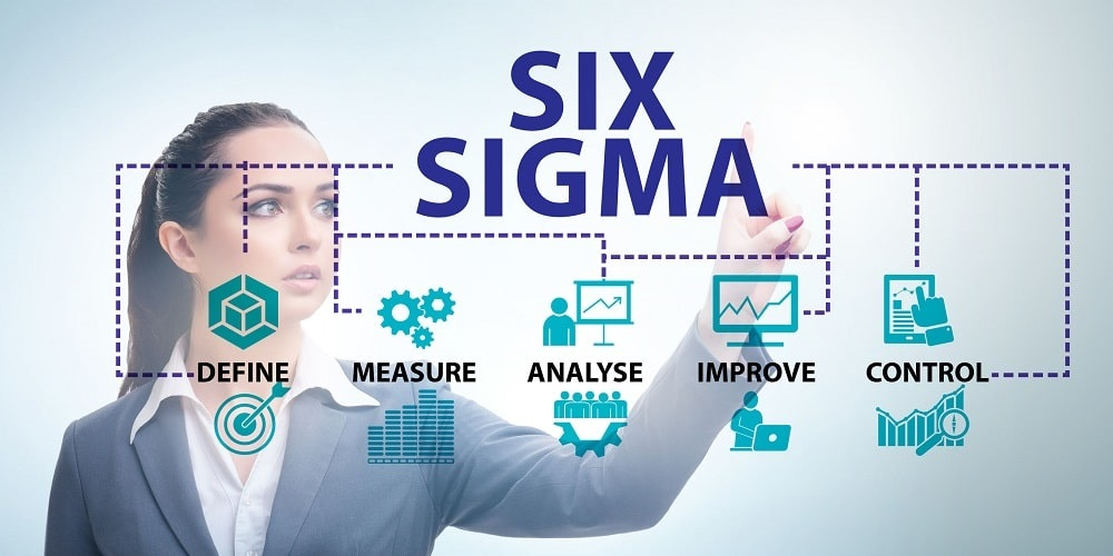 Using Six Sigma DMAIC for Creating Business Strategy
