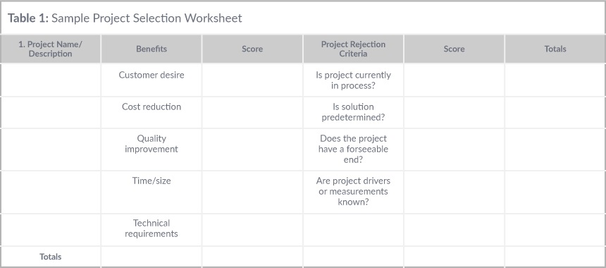 Table 1: Sample Project Selection Worksheet