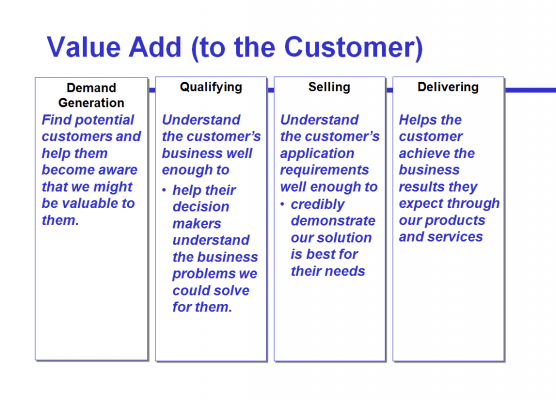 Figure 5: Value to the customer is identified. (Click to enlarge)