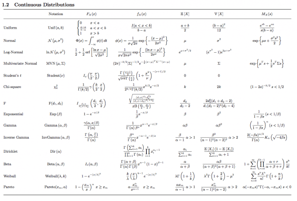introductory economics cheatsheet To provide students with an introduction to econometrics and basic competence   students are allow to bring a hand-written sheet of paper (cheat sheet) and.