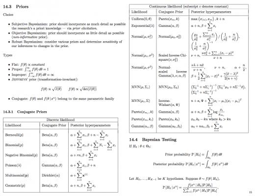 mathematical statistics and data analysis john rice solution manual