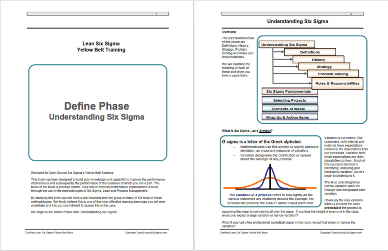 Certified Lean Six Sigma Yellow Belt E Book Isixsigma