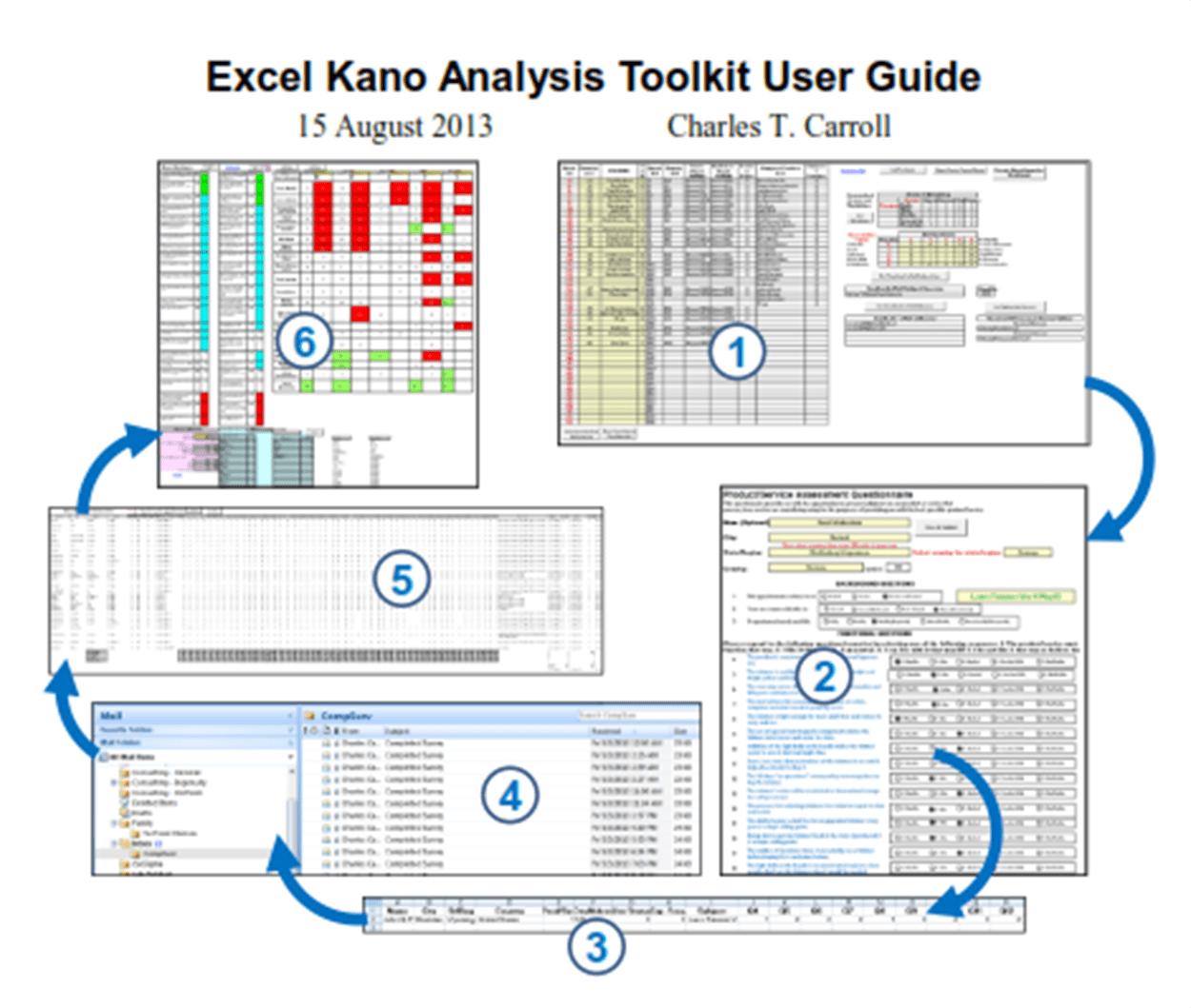kano analysis excel toolkit  u2013 isixsigma