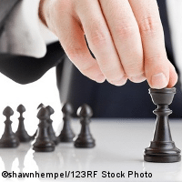 Executing Actions aligned to Organization's Strategy