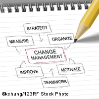 Combine an Improvement Initiative With Change Management