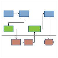 Process Documentation – A Modern Approach