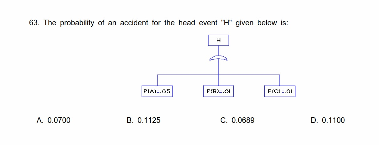 Fault Tree Analysis Or Gate Calculation