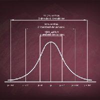 Understanding Process Sigma Level