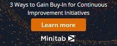 Six Sigma Initiatives Buyin