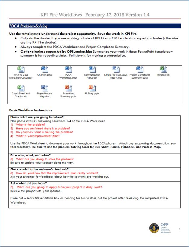 Figure 1: PDCA Workflow