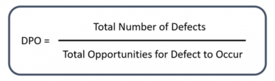 The calculation for determining DPO