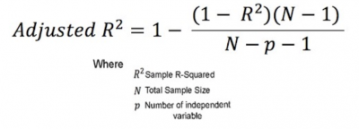 The formula for calculating Rsq adjusted