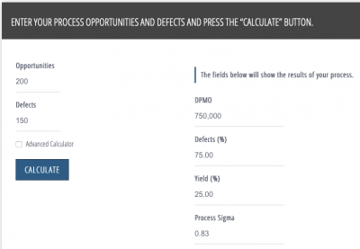 The process sigma calculator showing the effects of a high number of defects