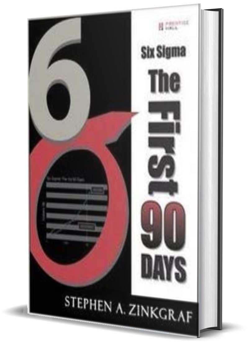 Six Sigma: The First 90 Days