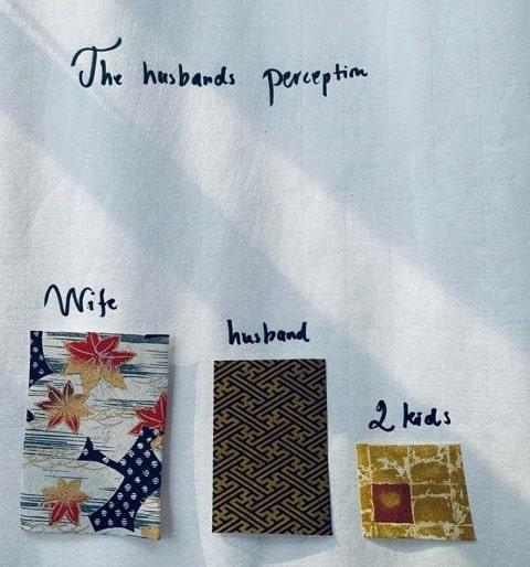 Figure 5: The Husband's Perception of Work Distribution