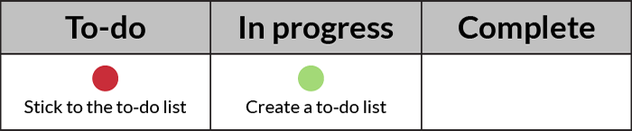 Figure 1: Setting Priorities