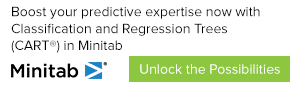 Minitab Classification and Regression Trees (CART)