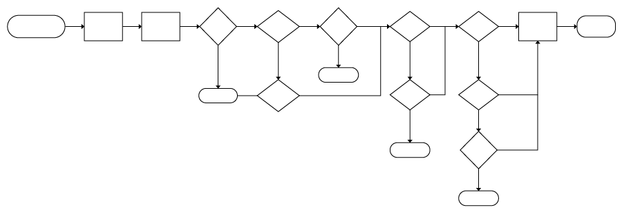 Figure 1: QCD Process – Before BPA