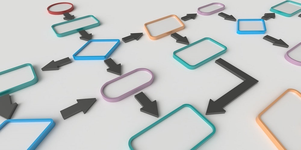 Layering: A New Approach to Business Process Mapping