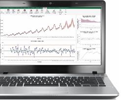 SigmaXL Version 9 Times Series Forecasting Charts