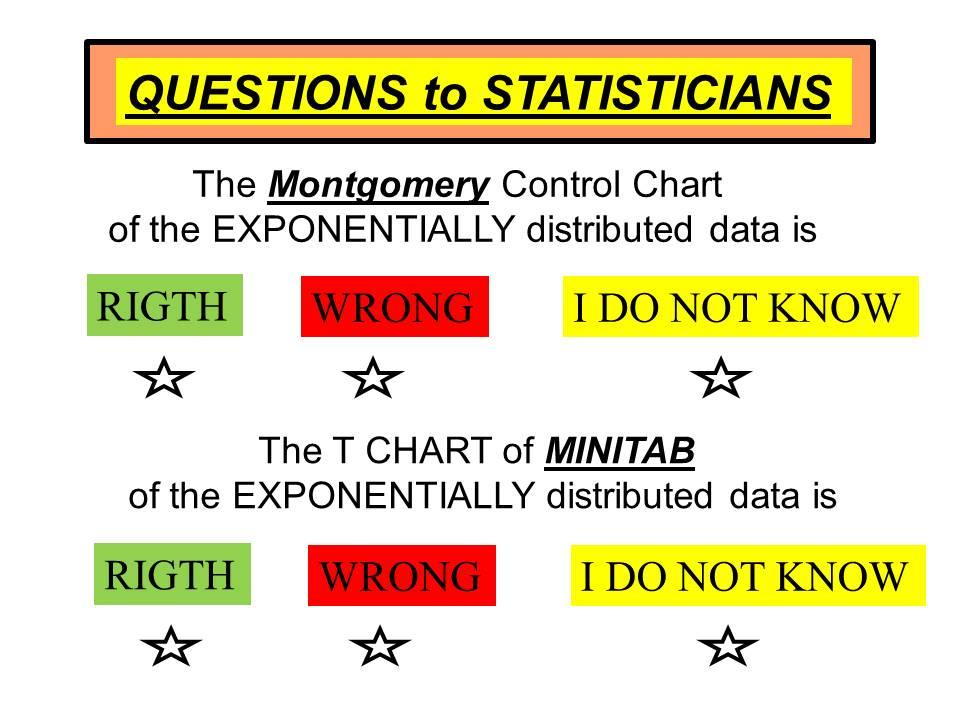 Questions to Statisticians