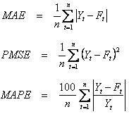 Figure 2: Forecasting Formulas