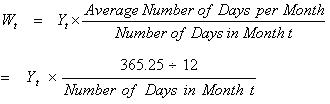 Figure 4: Formula to Adjust Days